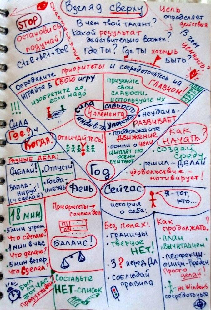 карта книги 18 минут
